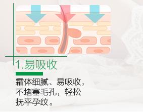 芙蓓泉平肤滋润霜第一步:易吸收,霜体细腻、容易被吸收,不堵塞毛孔,轻松抚平孕纹